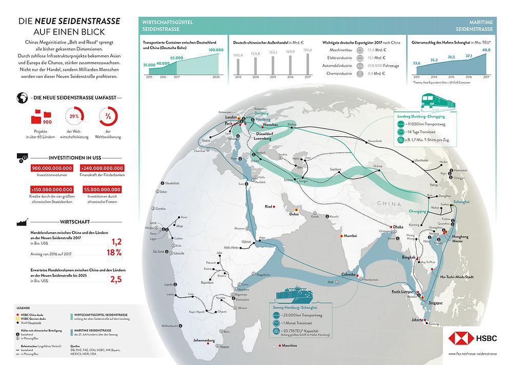 HSBC-New Silk Road, Source faz.net