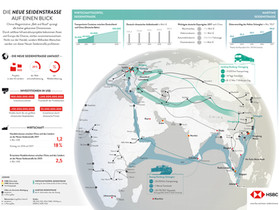 New Silk Road at a glance