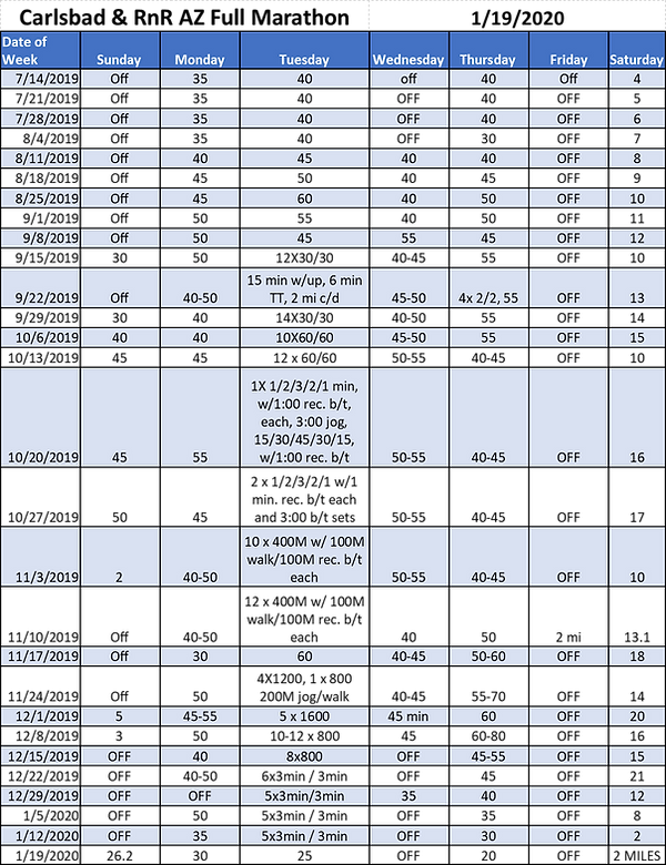 Carlsbad Marathon Schedule Image.png