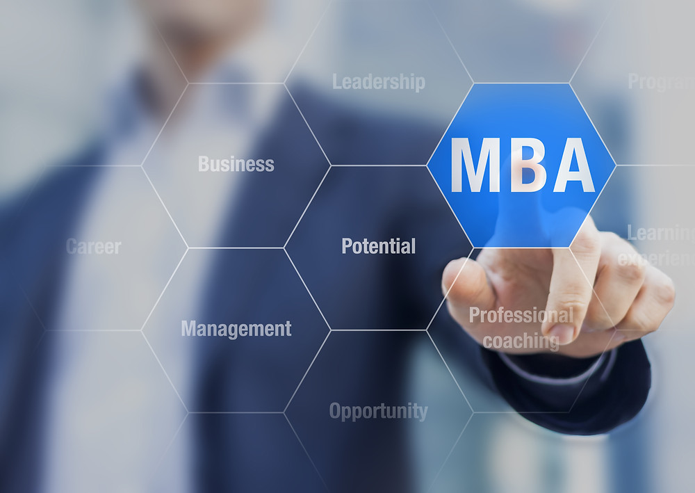 Why Study an MBA?