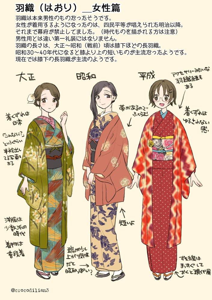 illustration de la différence de mode pour le haori, veste de kimono