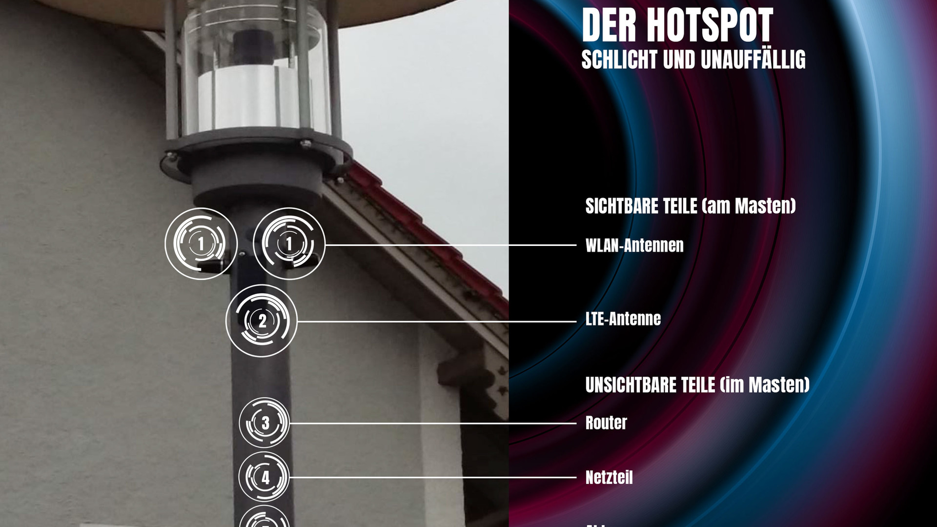 Bayernwerk WLAN Strassenbeleuchtung