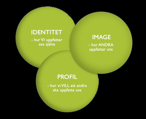 IDENTITET profil image kopiera.png