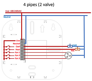 4 pipe FCU.png