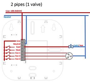 2 pipe FCU.png