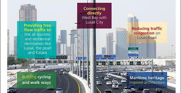 Ashghal+Katara tunnel2.jpg