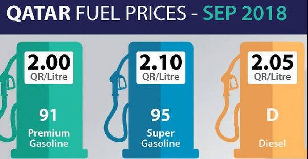 Petrol+September.jpg