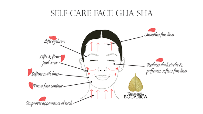 Self-Care Face Gua Sha
