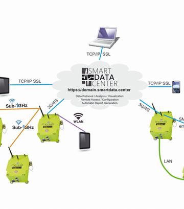 smart_data_center-22a99776.png