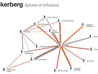 Entrepreneurs & Philanthropy: Mark Zuckerberg