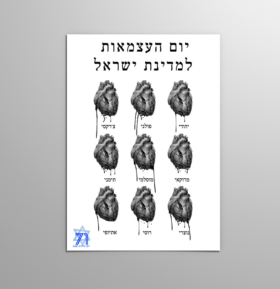 Israel is 71 years old