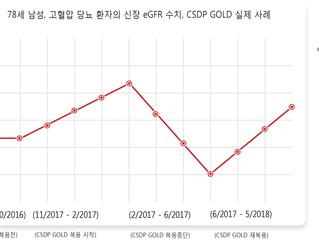 CSDP GOLD와 신장 수치, 실제 사례 소개