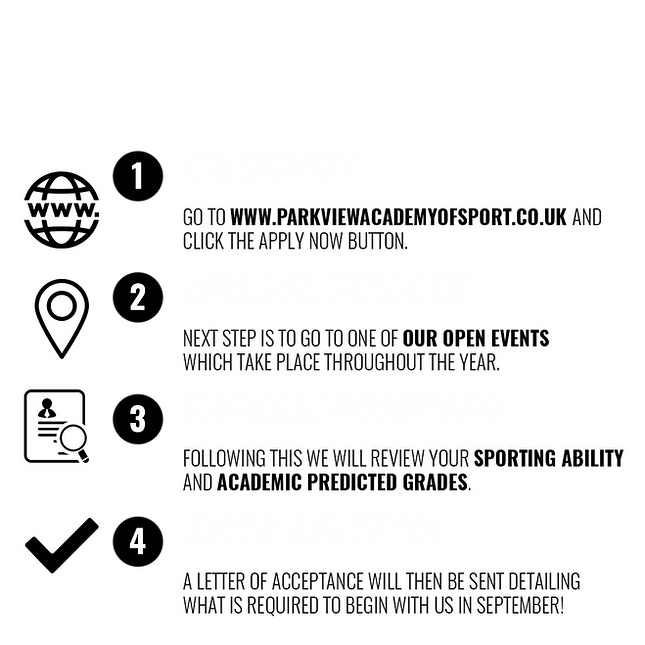 Application Process1.png