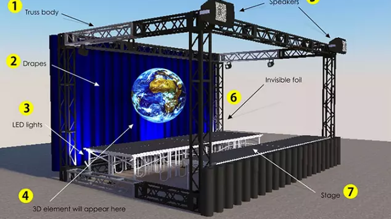 3D Hologram Projection System