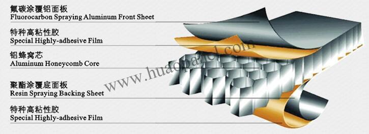 aluminum-honeycomb-panel