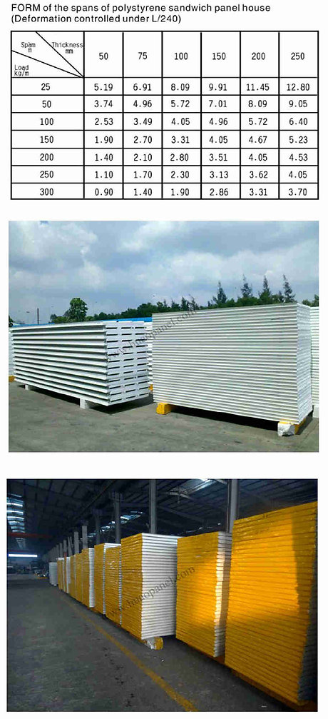 eps-sandwich-panel-feature.jpg