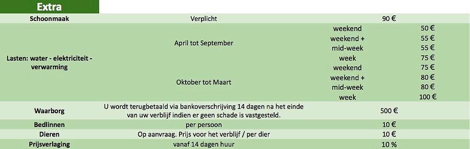 Tab3_NL.jpeg