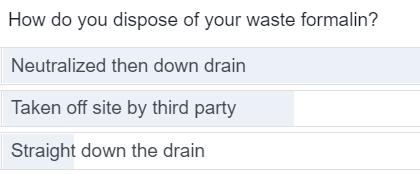 Formalin Disposal