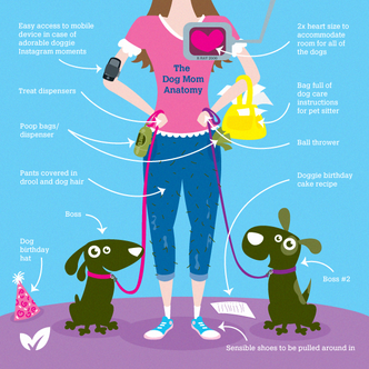 You Know You are a Doggie Mom if...