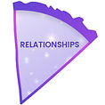 Growzone Private Clients Relationships.j