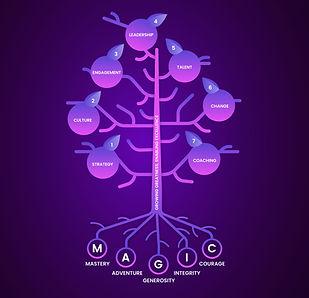 Growzone-'Vision'-TreeThumb-REV.jpg