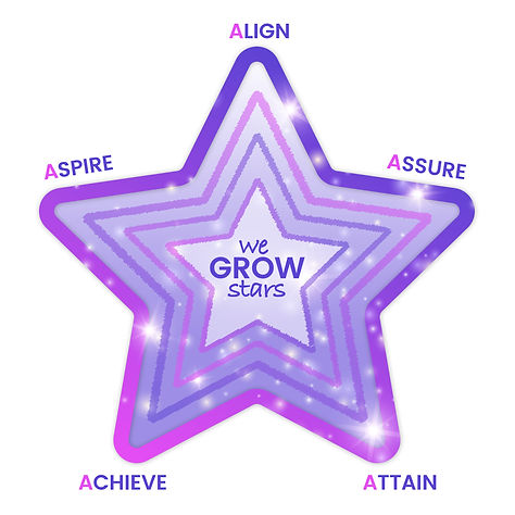 Growzone-Education-Clients-Star-Infograp