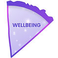 Growzone Private Clients Wellbeing.jpg