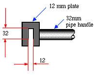 Bending Tool Diagram