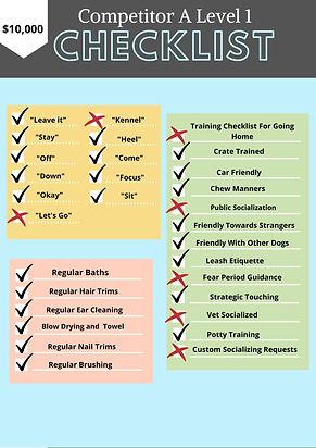 Competitor training list