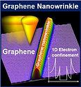 Graphene-nanowrinkle.jpg