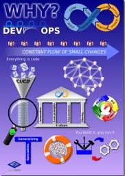 DevOps infographic miniature.png