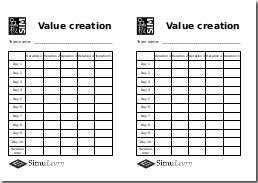 value creation miniature.png