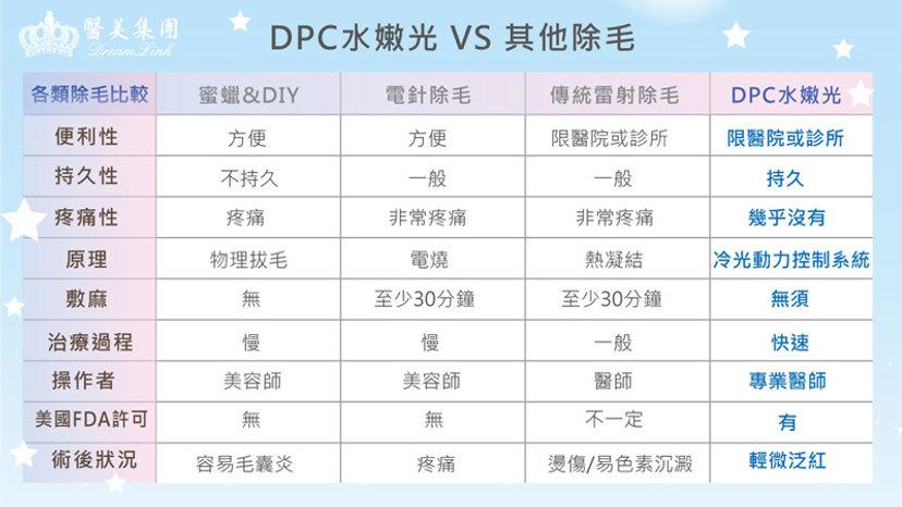 DPC水嫩光2-3b5ad4f7c6.jpg