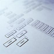 Webdesign, Homepage, Webseite, Website, Webdesign
