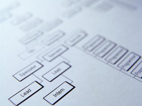 O que são Processos de Negócio?