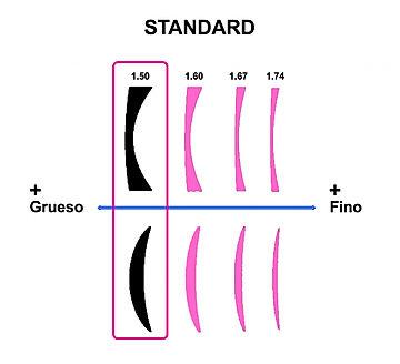 lente standard copia.jpg
