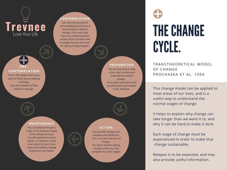 Why is Change Difficult?