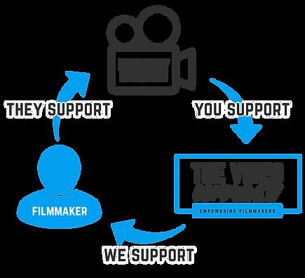 Partner Support.png