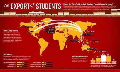 eurasia-education-news-china-usa-an-expo