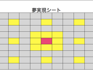 大谷翔平(花巻東高校時代)のモチベーションテクニック