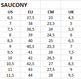 saucony donna.PNG