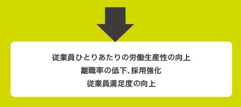 スクリーンショット 2021-01-03 9.45.32.png