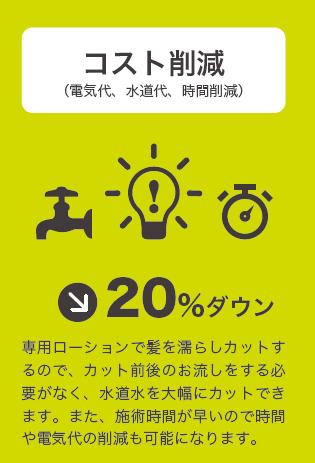 コストダウン 光熱費削減.png