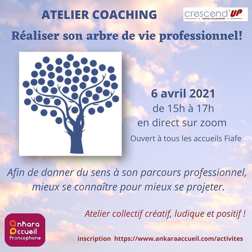 Coaching - Réaliser son arbre de vie professionnel