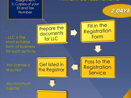 Register a Company in Ukraine + Employees Abroad