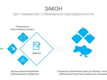 Нова редакція Закону України «Про товариства з обмеженою та додатковою відповідальністю»