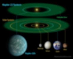 075001-001 Earthlike Planet - Kepler Sys