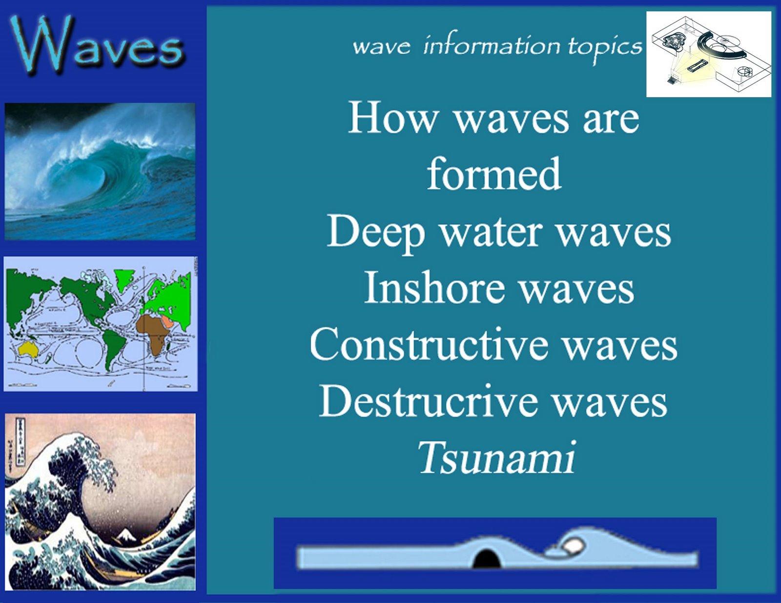Waves Topics