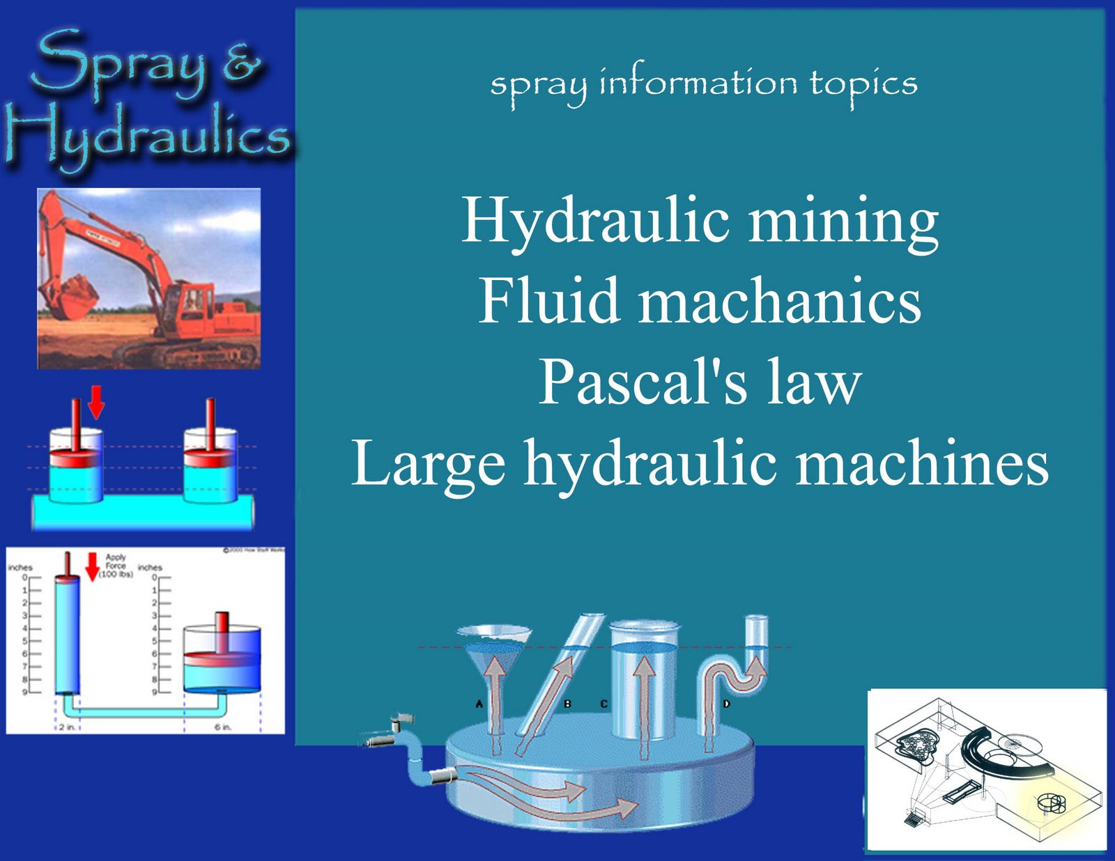 Spray and Hydraulic information topics