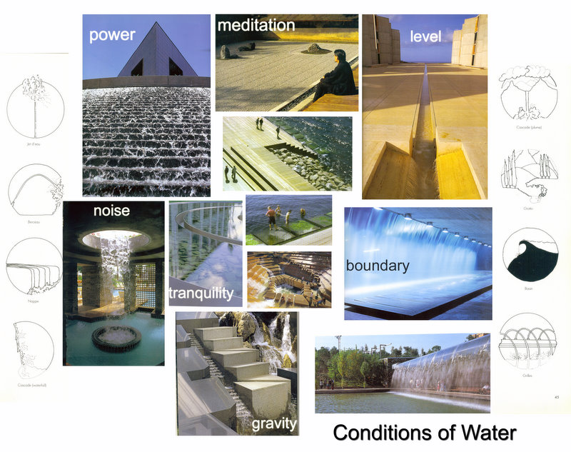 Sensory experiences of water